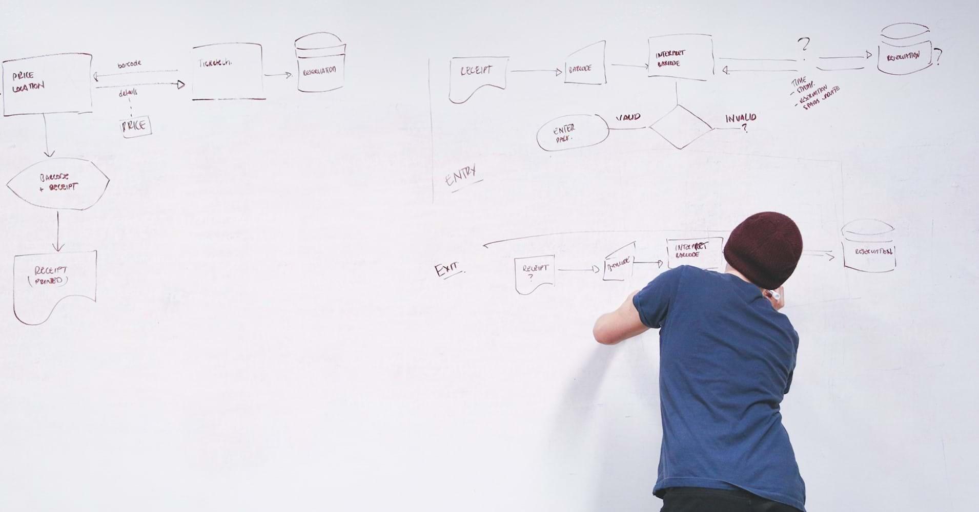 free online diagram software like visio codesharecouk