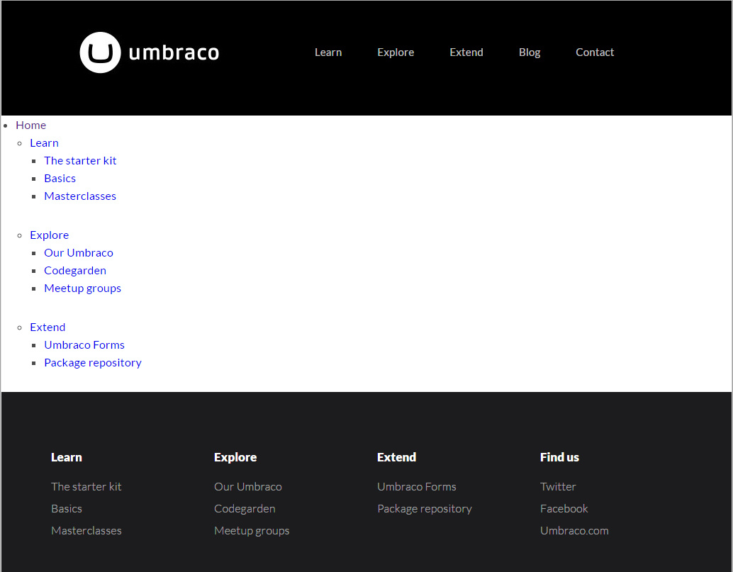 Sitemap Template | Umbraco Html Sitemap Template Example Using Razor Codeshare Co Uk