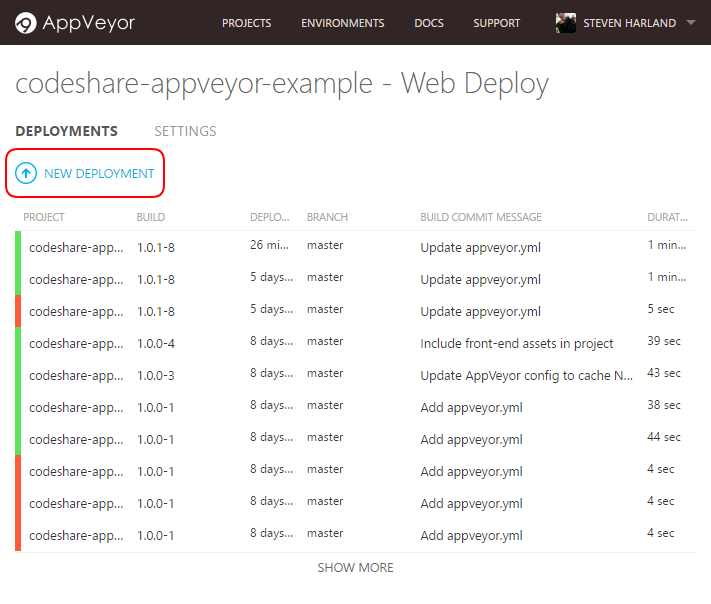 How to set up Continuous Deployment for MVC and Umbraco